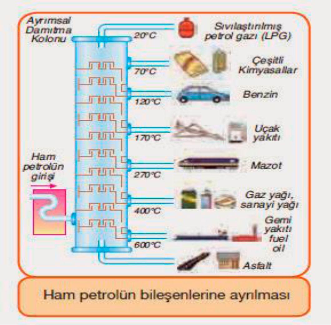 homojen karışımlar nedir kısaca