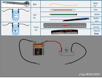 6. Sınıf  7.Ünite Elektriğin İletimi Ünitesi Etkileşimli Sunusu