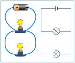 7. S�n�f ��renci �al��ma Kitab� Ya�am�m�zdaki Elektrik �nitesi 18-24 Etkinlik Sunusu