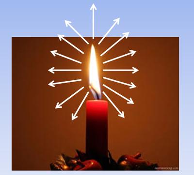 5. Sınıf Fen ve Teknoloji Dersi 4. Ünite Işık ve Özellikleri Sunusu