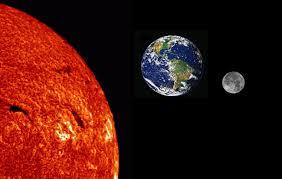 Dünya, Güneş ve Ay`ın Şekil ve Büyüklüklerinin Karşılaştırılması