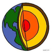 Dünyamızın Katman Modeli