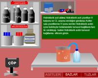 Asit, Baz ve Tuz Laboratuvarı