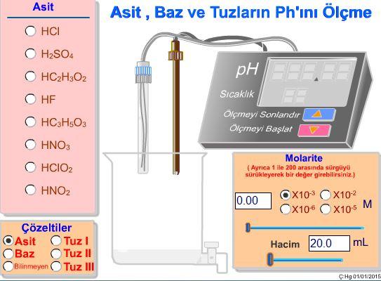 Asit,Baz, Tuz ve Bilinmeyen çözeltilerin Ph ını ölçme
