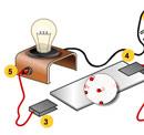 Basit Elektrik Devresi Kurulumu
