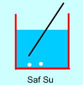 Tuzlu Suyun Elektrik iletkenliği