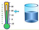 Kimyasal Tepkimelerde Denkleştirme 5