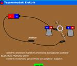 Elektro mıknatıslar ve kullanım alanları