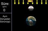 Ayın Görünüşünün Günlük Değişimi