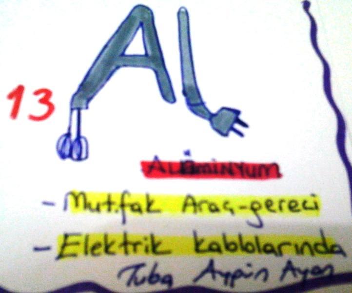 Aleminyum Elementi
