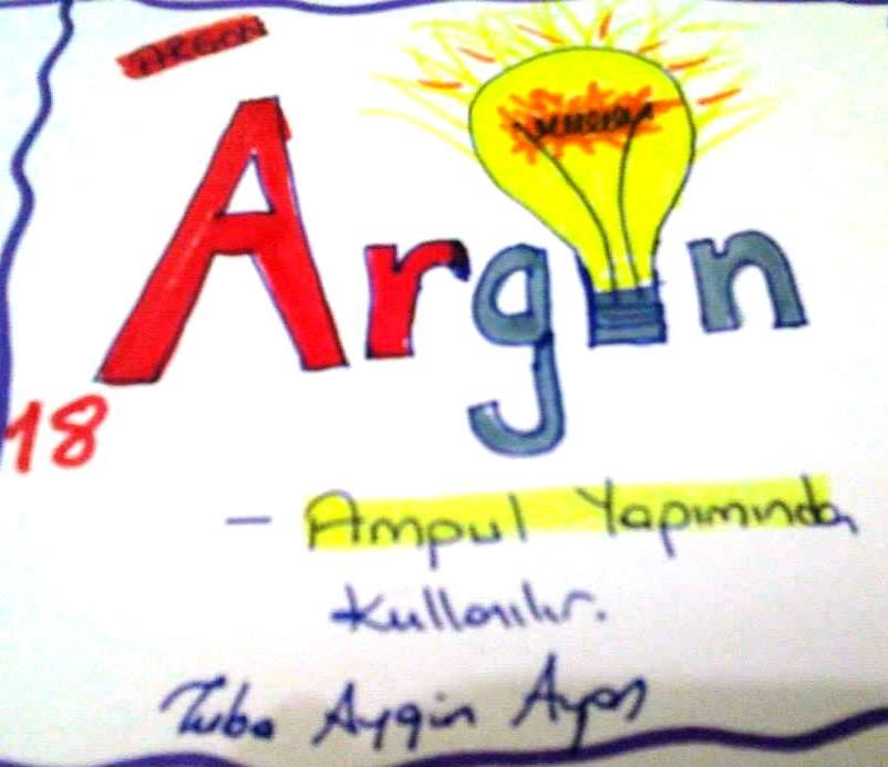 Argon Elementi