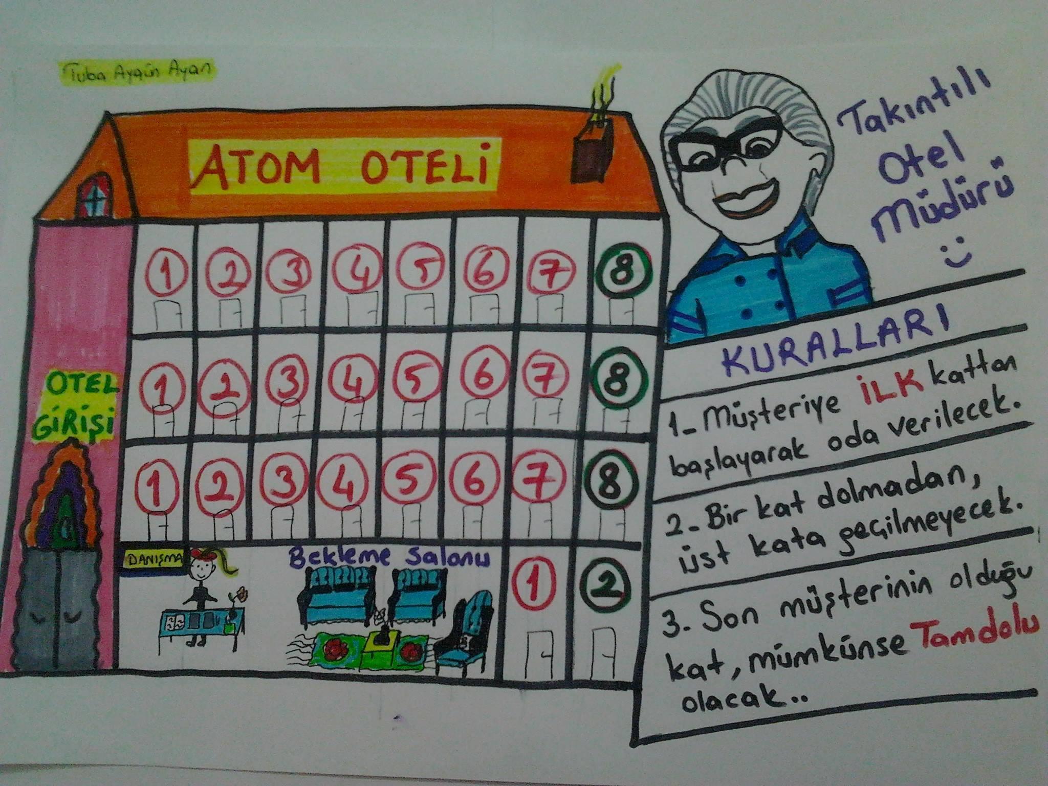Atom  oteli