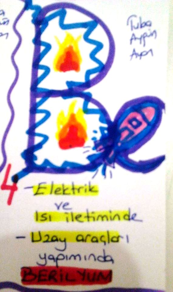 Berilyum Elementi