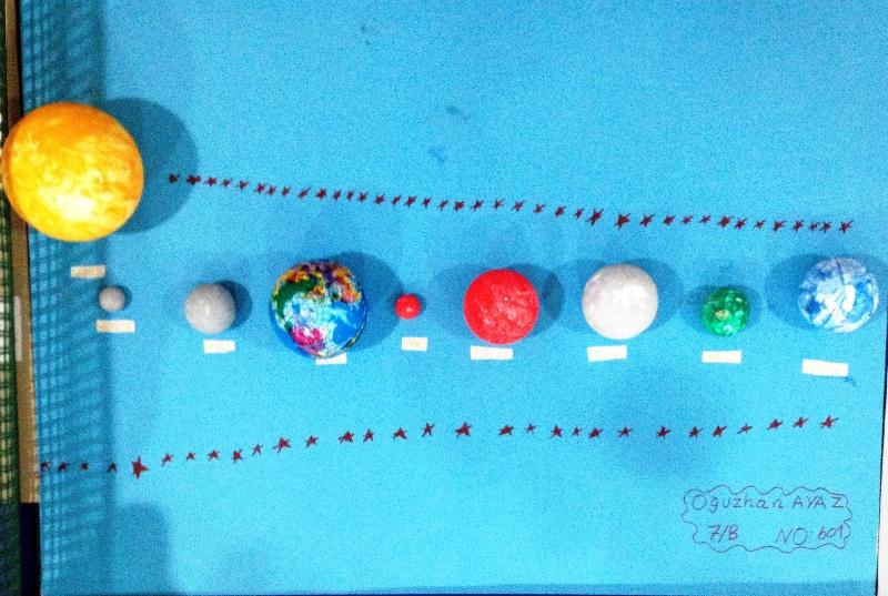 Güneş Sistemi Modeli 2