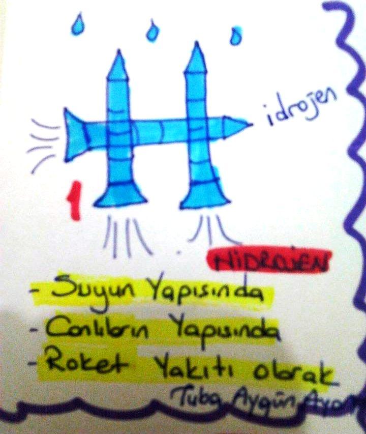 Hidrojen Elementi