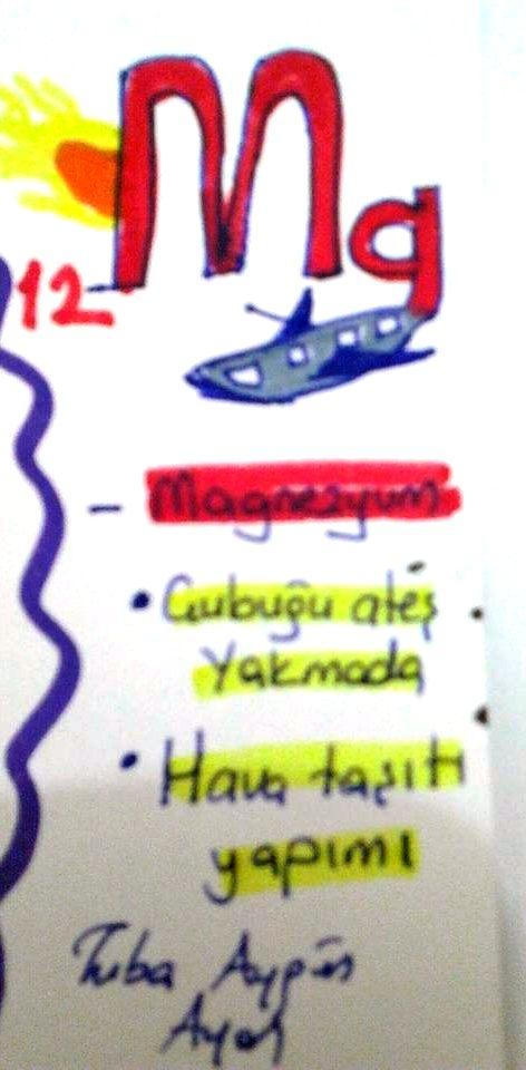 Magnezyum Elementi