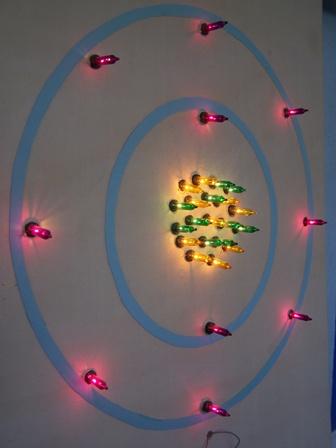 Atom Modeli Yapımı