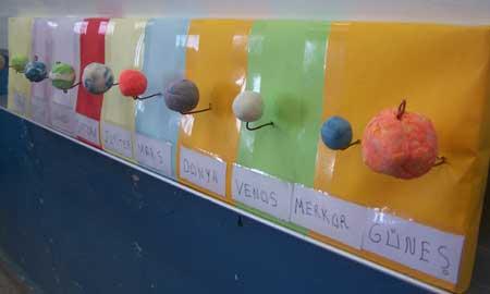 Güneş Sistemi Gezegenleri ve Özellikleri