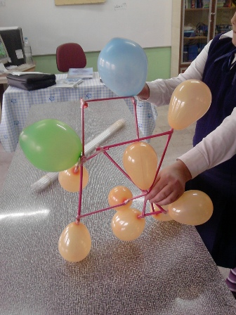 Moleküllerin Gösterimi