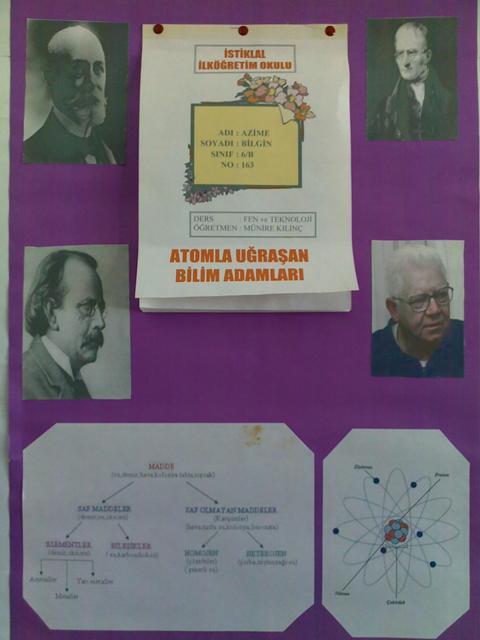 Bilim Adamları Poster Çalışması