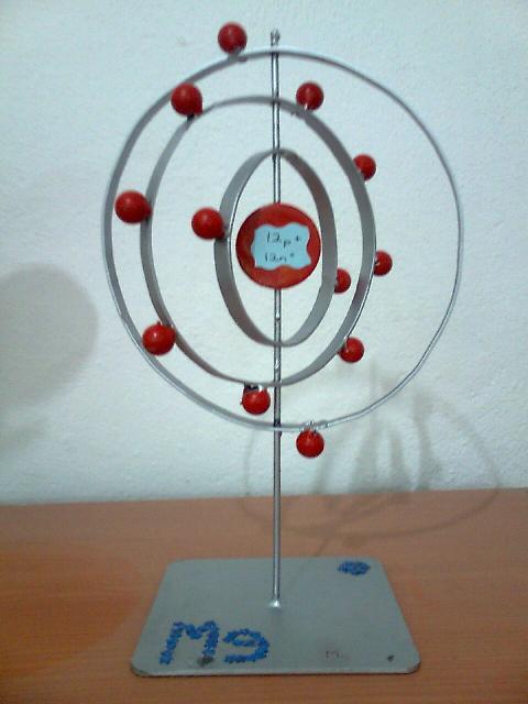 Elektron Düzenleri