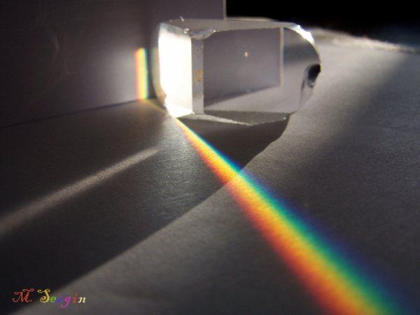 Işığın Prizmada Renklerine Ayrılması