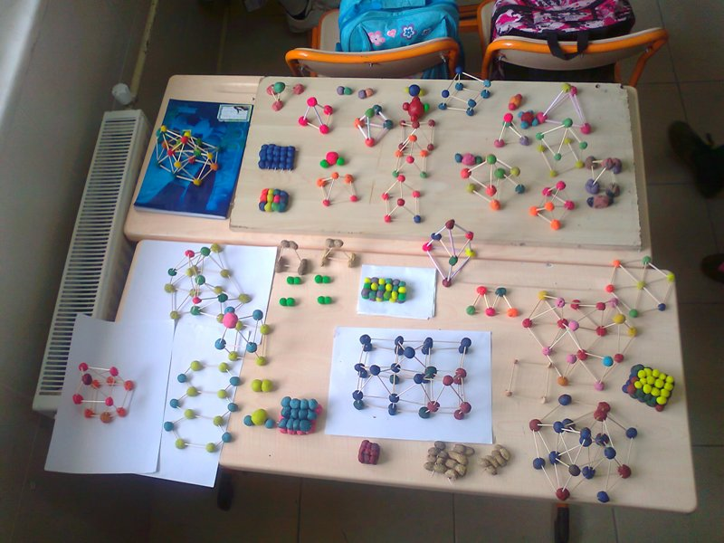 Element ve bileşik modelleri