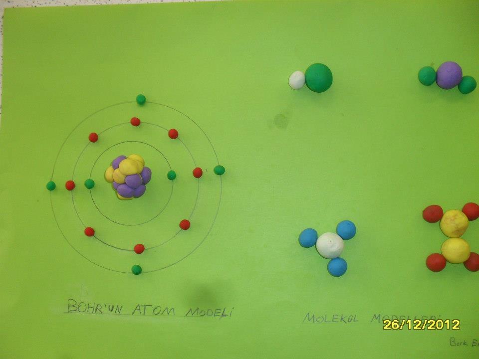 Модель атома сделать своими руками 1008