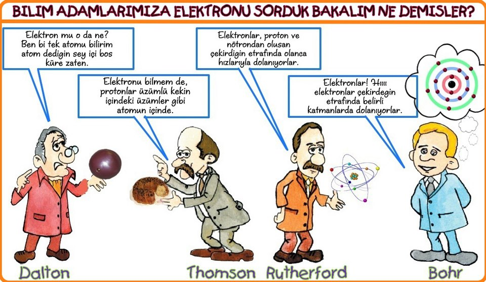 Atomcular elektron hakkında bakın ne demişler?