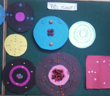 Katı Sıvı ve Gaz ların Atom Modelleri