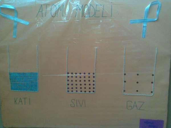 Kat� S�v� ve Gaz lar�n Atom Modelleri