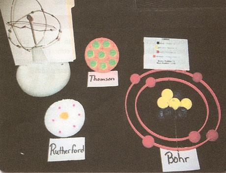 Bohr Rutherfort Thomson Atom Modelleri