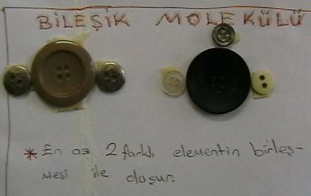 Bileşik Molekülü