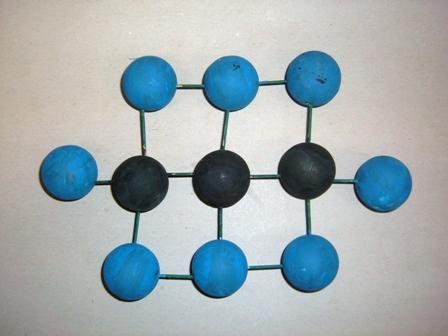 Bileşik Molekül Modeli