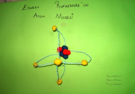 Rufherford Atom Modeli