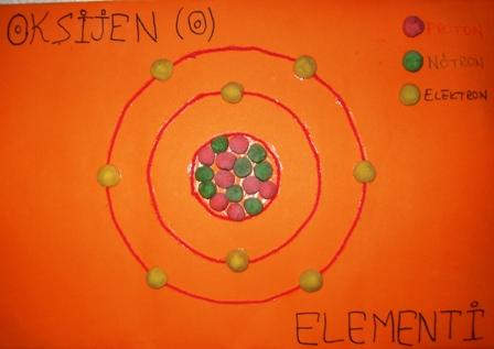 Oksijen Atom Modeli