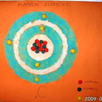 Karbon Atom Modeli