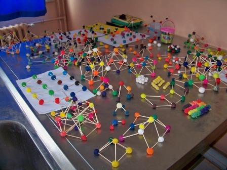 Element Bileşik Molekül Modeli