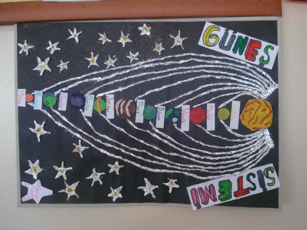 Güneş Sistemi Modeli