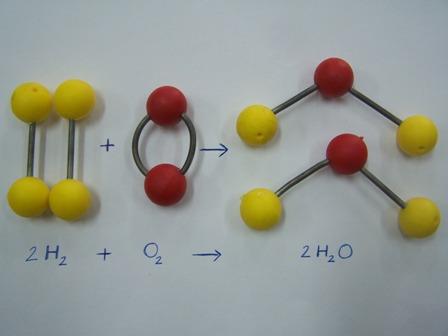 Bileşik ve Element Molekülleri
