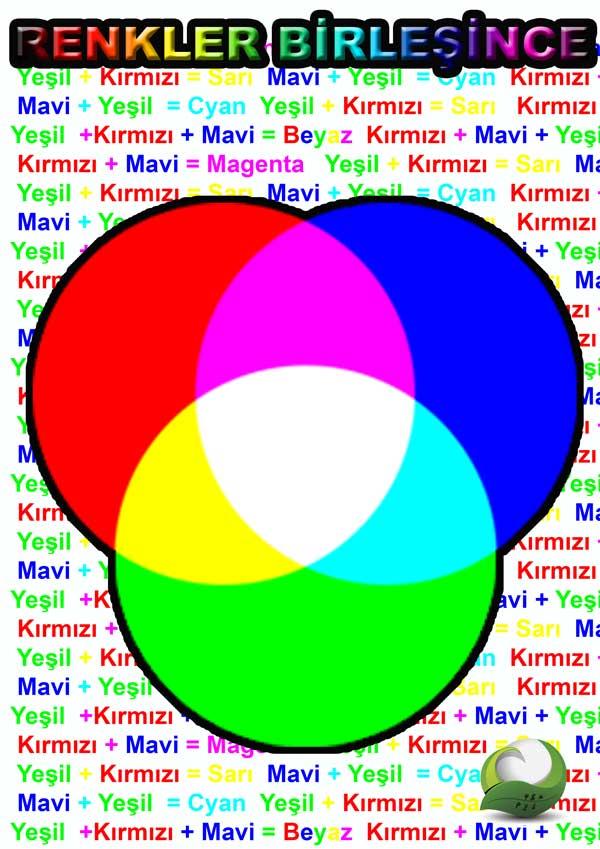 Renkler birlesince