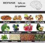 Beyniniz İçin En İyi Gıdalar