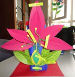 Çiçeğin yapısı