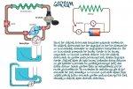 Elektrik Devresi Benzetimi