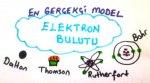Elektron bulutu  atom modeli