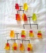 Genetik Çaprazlama