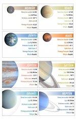 Gezegenlerin özellikleri