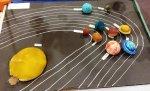 Güneş Sistemi Modeli 3