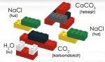 Legolar ile bileşik oluşturalım