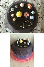 Planetaryum Modeli